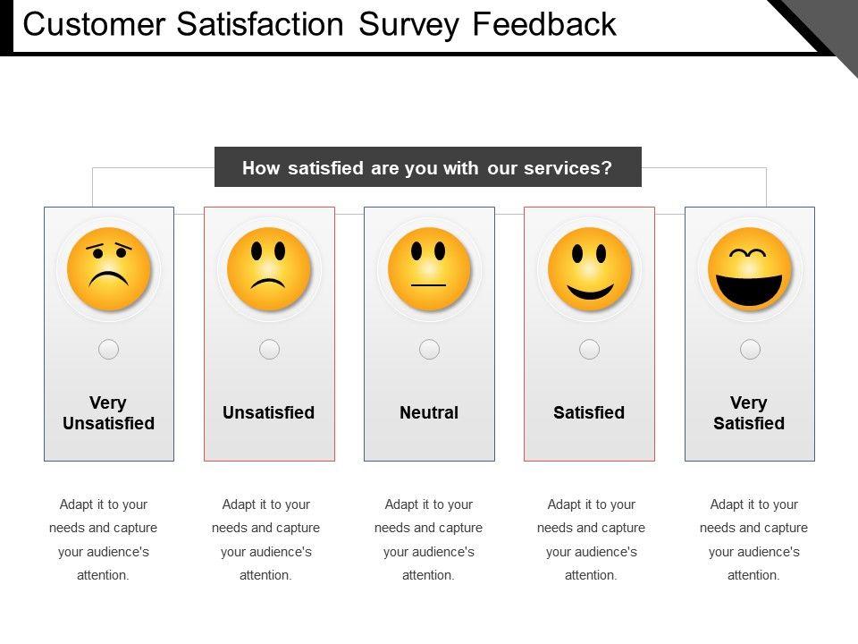 customer satisfaction survey ppt