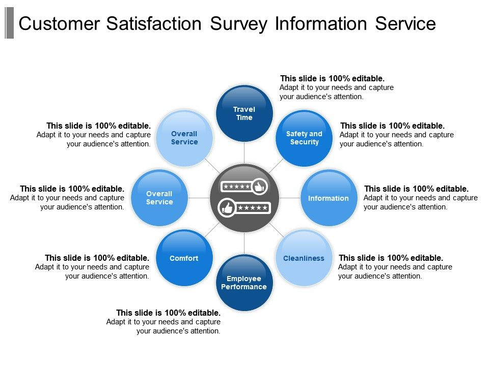 customer_satisfaction_survey_information_service_Slide01