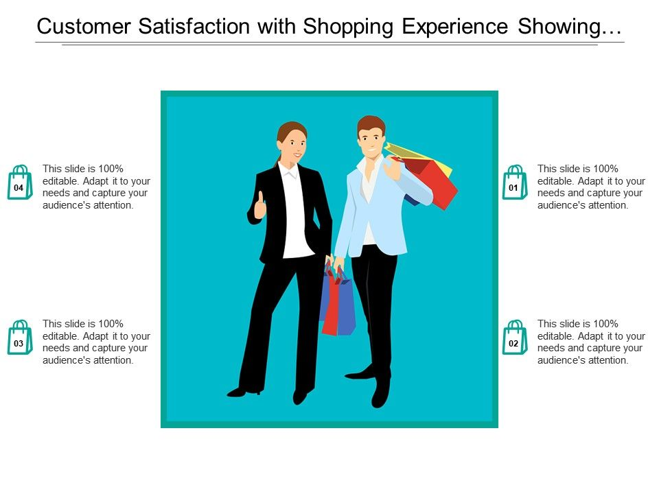 (PDF) Dimensions of Shopping Experience and Customer