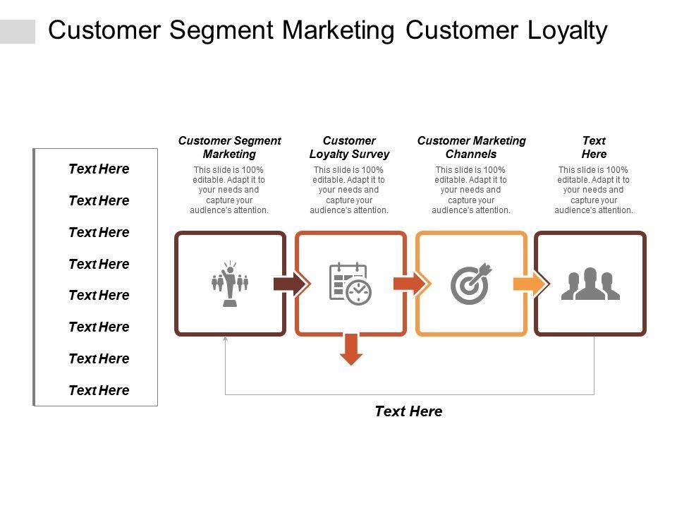 customer_segment_marketing_customer_loyalty_survey_customer_marketing_channels_cpb_Slide01