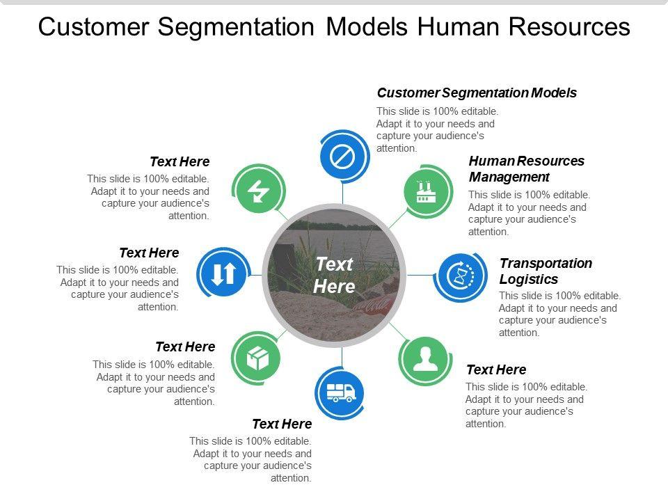 Customer Segmentation Models Human Resources Management