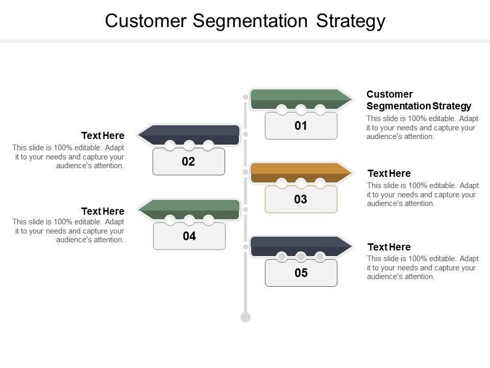 Customer Segmentation Strategy Ppt Powerpoint Presentation
