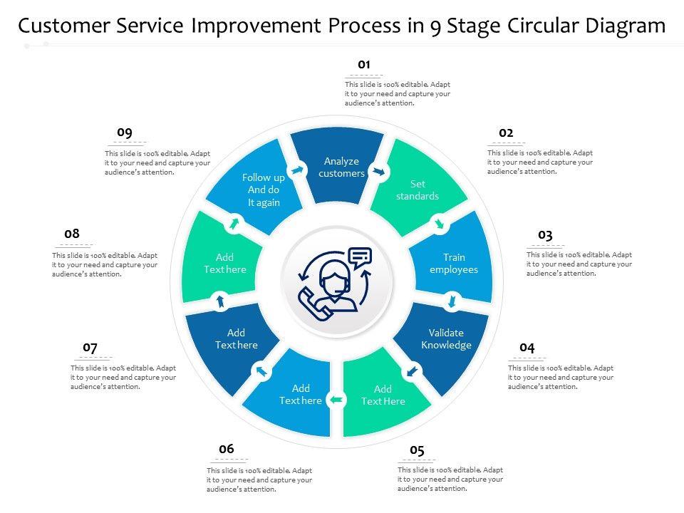 Customer Service Improvement Process In 9 Stage Circular Diagram