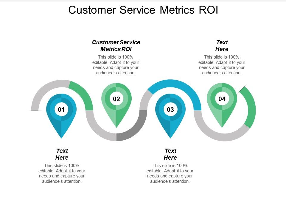 Customer Service Metrics ROI Ppt Powerpoint Presentation Styles Portfolio Cpb