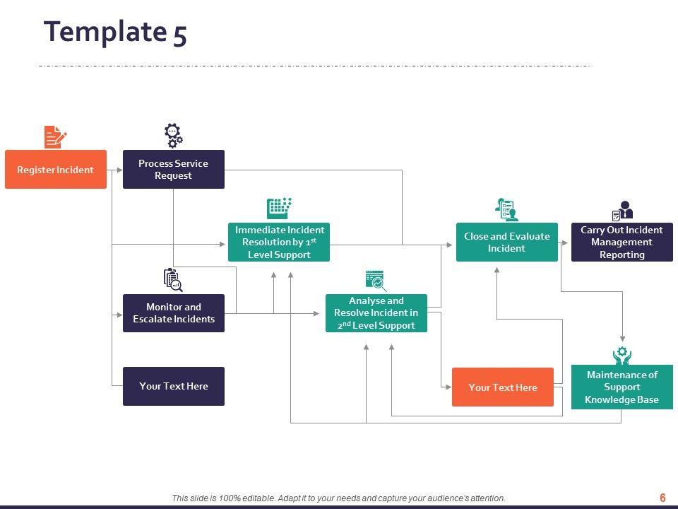 Customer Service Process Flow Chart PowerPoint ...