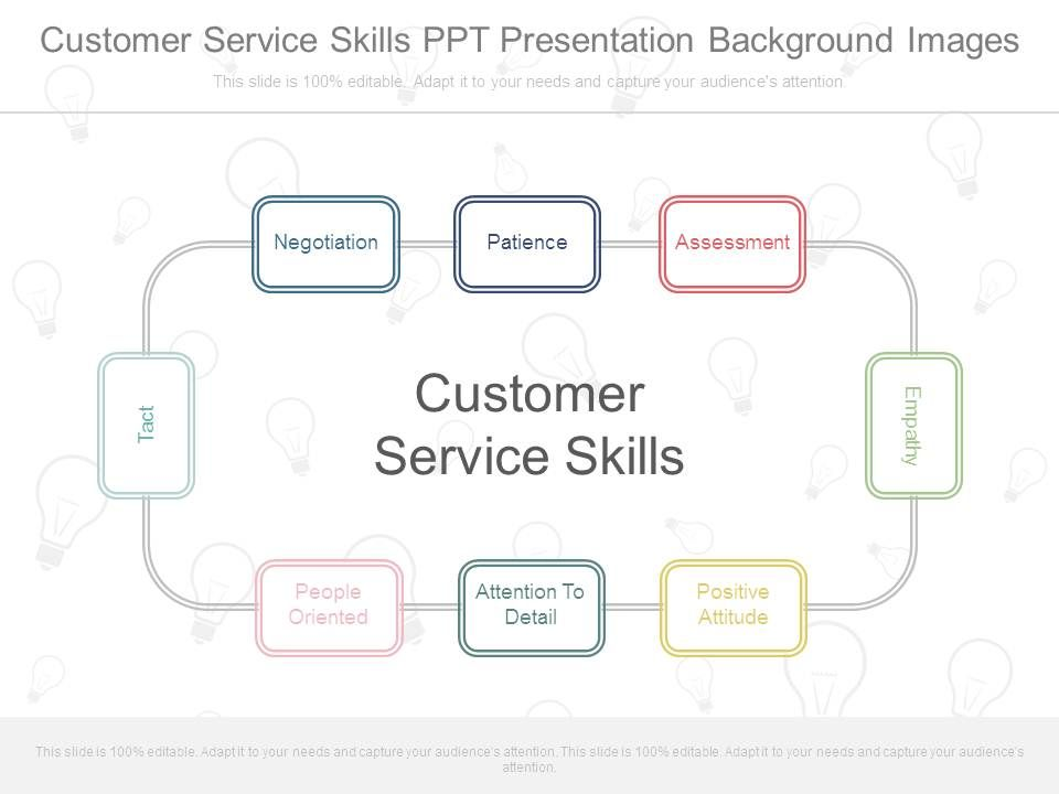 Effective Business Writing Skills - PowerPoint PPT Presentation