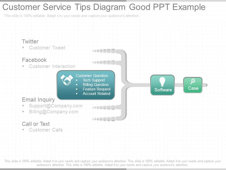 customer service tips diagram good ppt example ppt images gallery