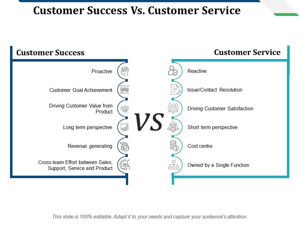 customer_success_vs_customer_service_customer_success_customer_service_Slide01