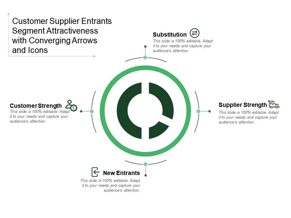 customer_supplier_entrants_segment_attractiveness_with_converging_arrows_and_icons_Slide01