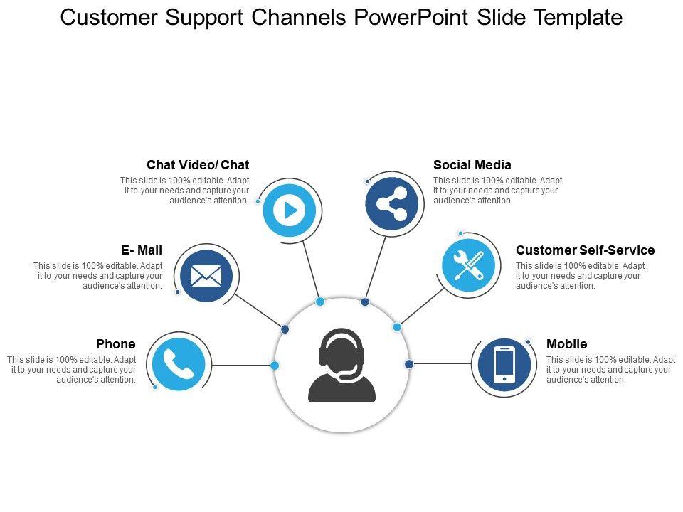 customer_support_channels_powerpoint_slide_template_Slide01