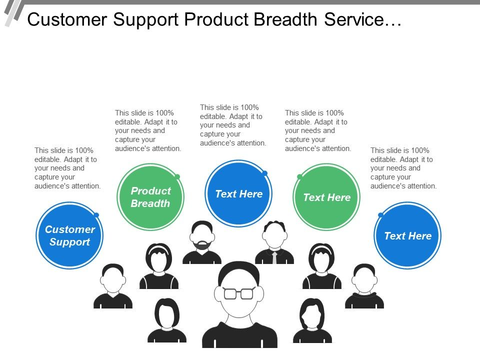 customer_support_product_breadth_service_quality_product_position_Slide01