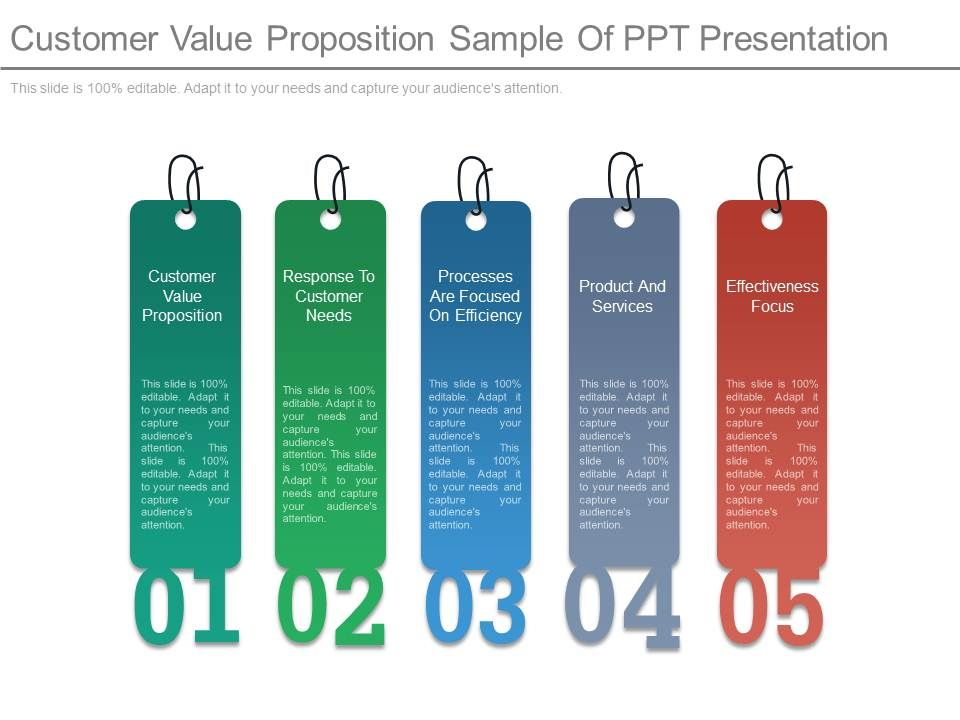 customer value proposition sample of ppt presentation powerpoint