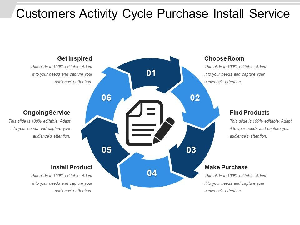 customers_activity_cycle_purchase_install_service_Slide01