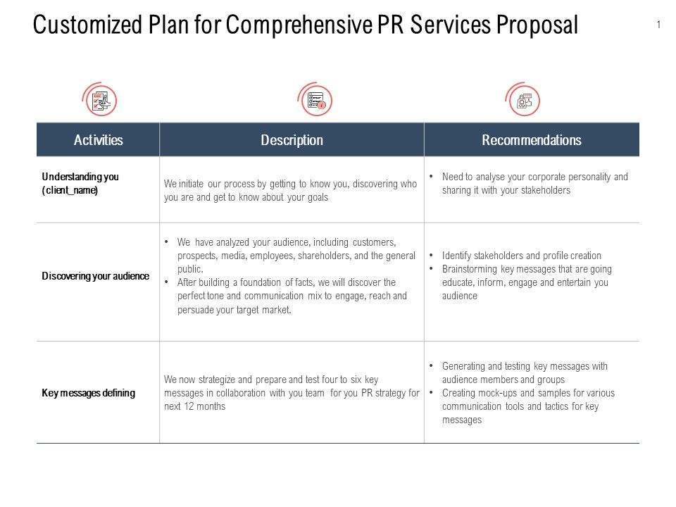 Customized Plan For Comprehensive PR Services Proposal Ppt Pictures Rules