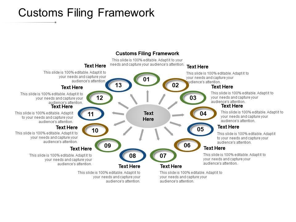 Customs Filing Framework Ppt Powerpoint Presentation Summary Slide Download Cpb