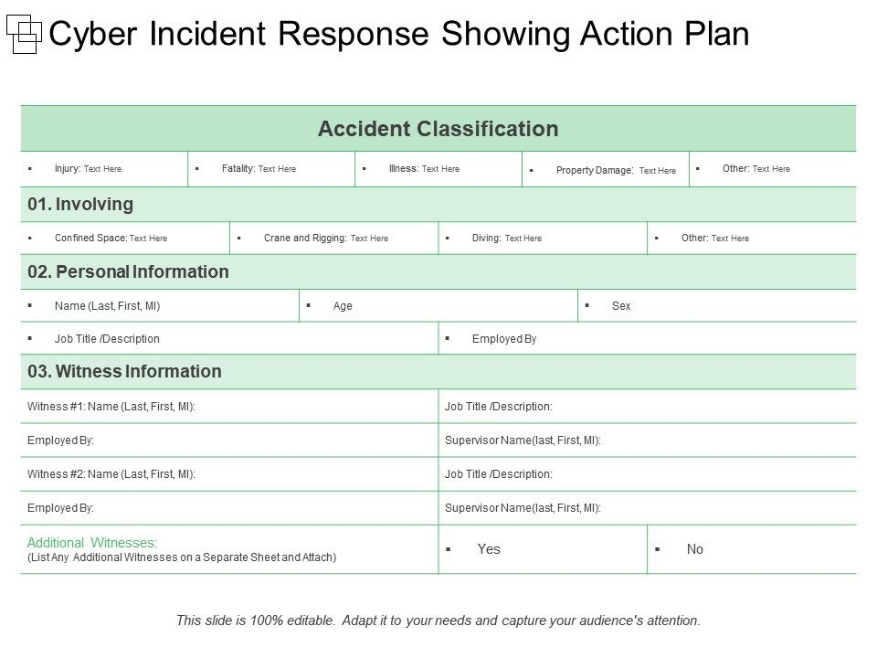 cyber incident response showing action plan powerpoint. Black Bedroom Furniture Sets. Home Design Ideas