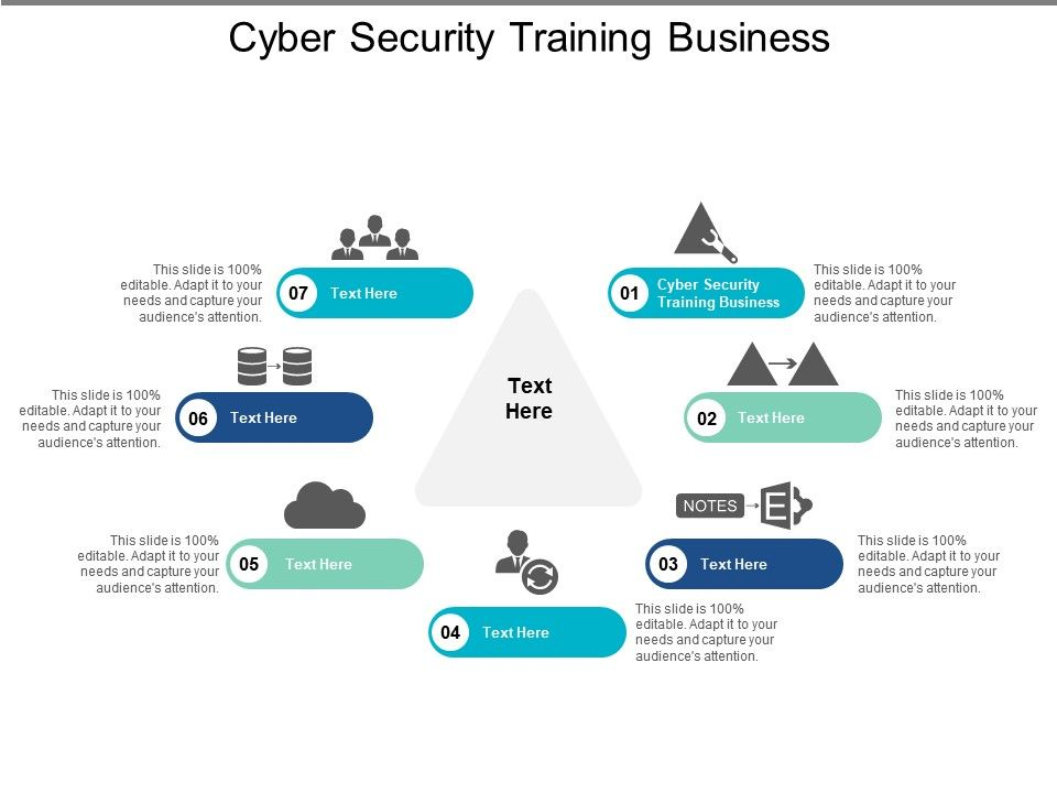 Cyber Security Training Business Ppt Powerpoint Presentation File Designs Download Cpb