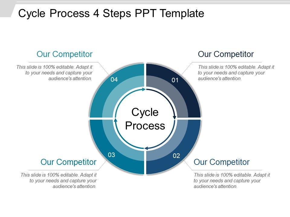 cycle_process_4_steps_ppt_template_Slide01