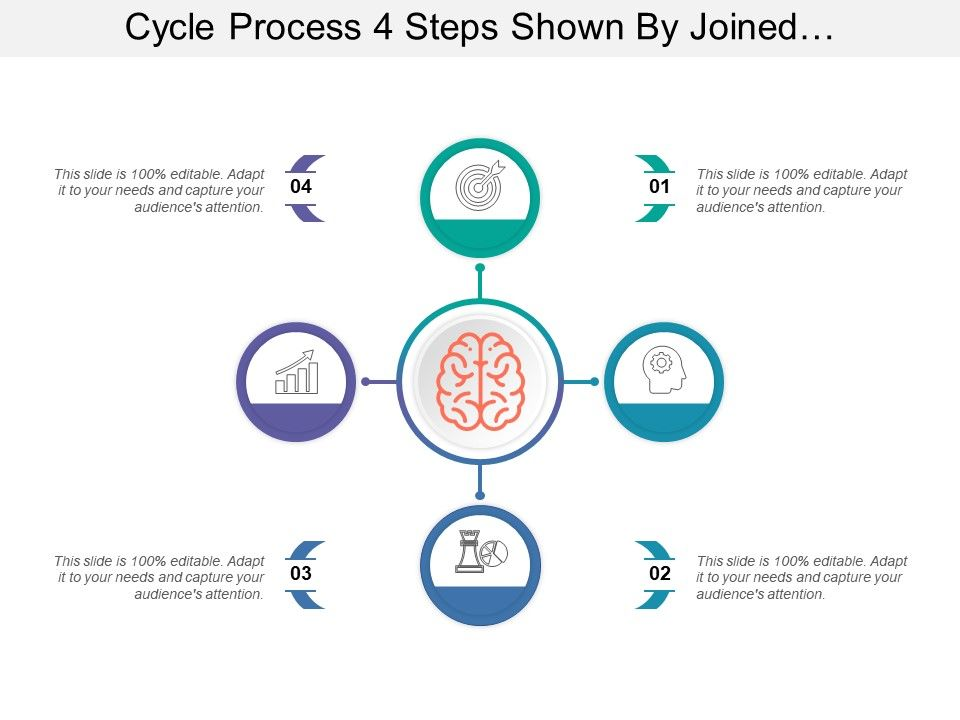cycle_process_4_steps_shown_by_joined_semicircles_target_gear_brain_graph_image_Slide01