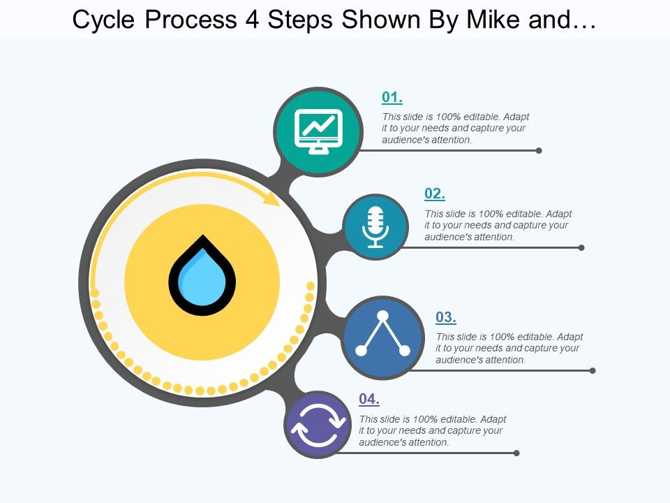 cycle_process_4_steps_shown_by_mike_and_circular_arrows_Slide01