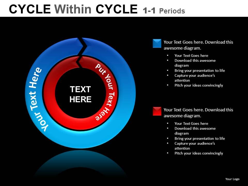 cycle_within_cycle_diagram_powerpoint_presentation_slides_db_Slide01