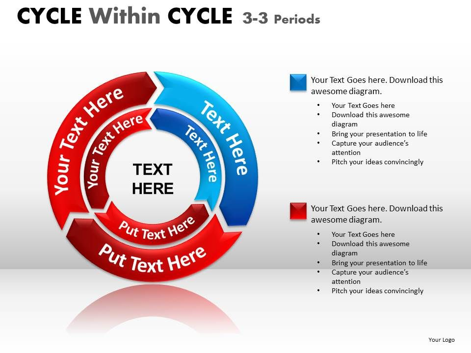 Cycle Within Cycle Diagram Ppt 12