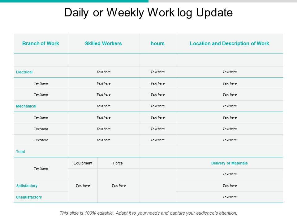 daily or weekly work log update