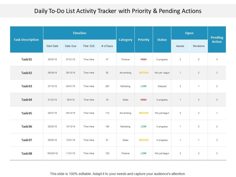 daily_to_do_list_activity_tracker_with_priority_and_pending_actions_Slide01