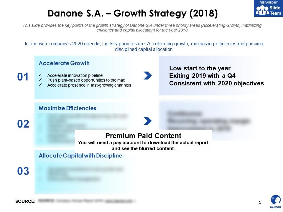 Danone SA Growth Strategy 2018