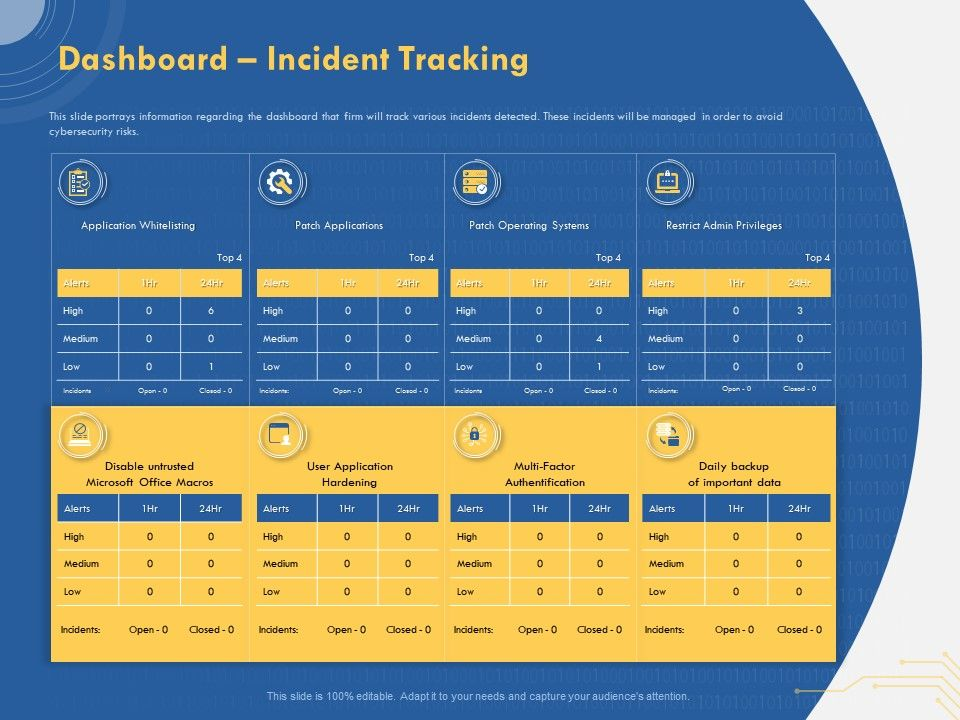 Dashboard Incident Tracking Patch Applications Ppt Powerpoint Presentation Graphics