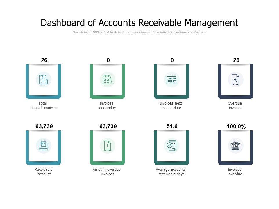 average account receivables