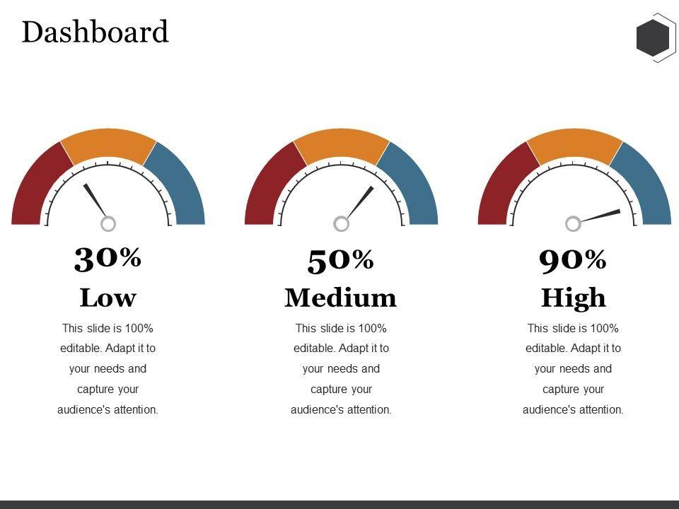 dashboard_ppt_summary_samples_Slide01