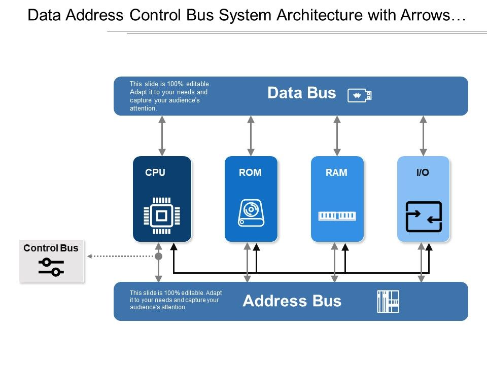 Data Address Control Bus System Architecture With Arrows And