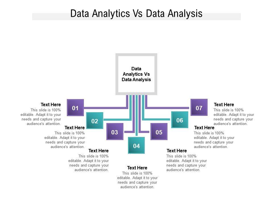 Data Analytics Vs Data Analysis Ppt Powerpoint ...