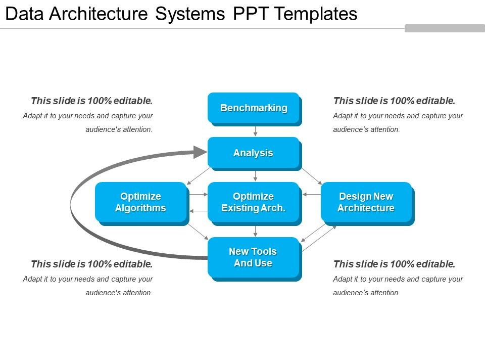 data architecture systems ppt templates powerpoint shapes