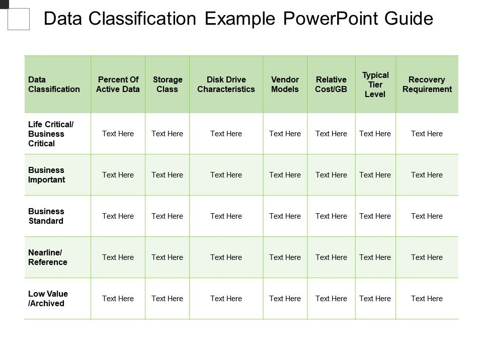 Document template for the classification and assignment of.