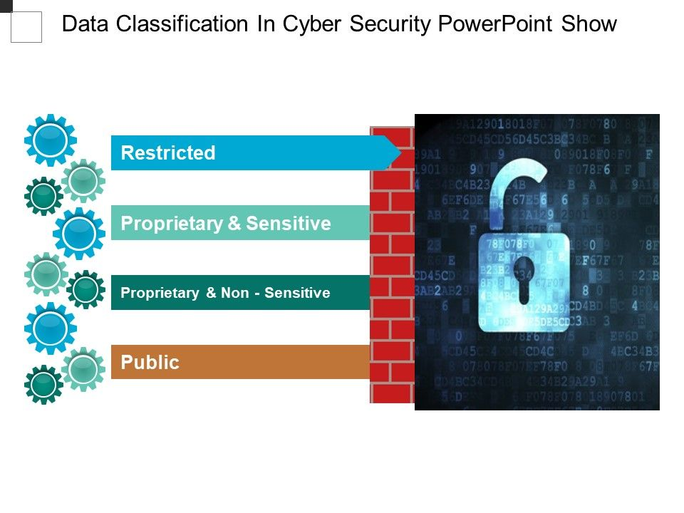 Data Classification In Cyber Security Powerpoint Show | PPT Images