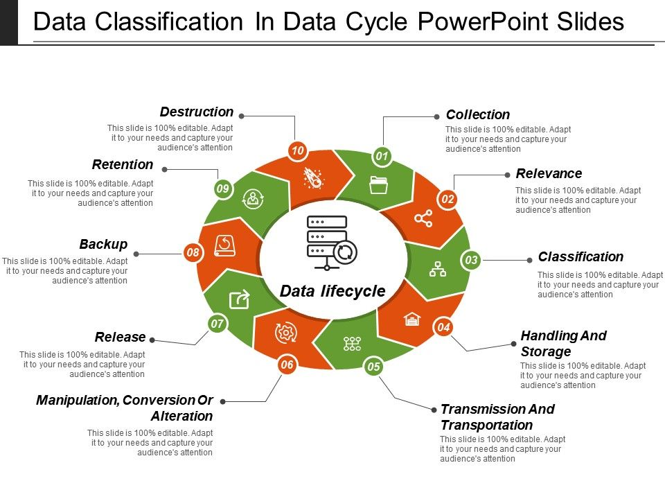 Data classification example powerpoint guide | powerpoint.