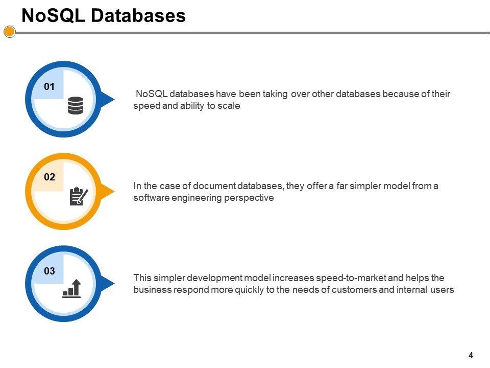 Data Designing Powerpoint Presentation Slides Powerpoint Presentation Images Templates Ppt Slide Templates For Presentation