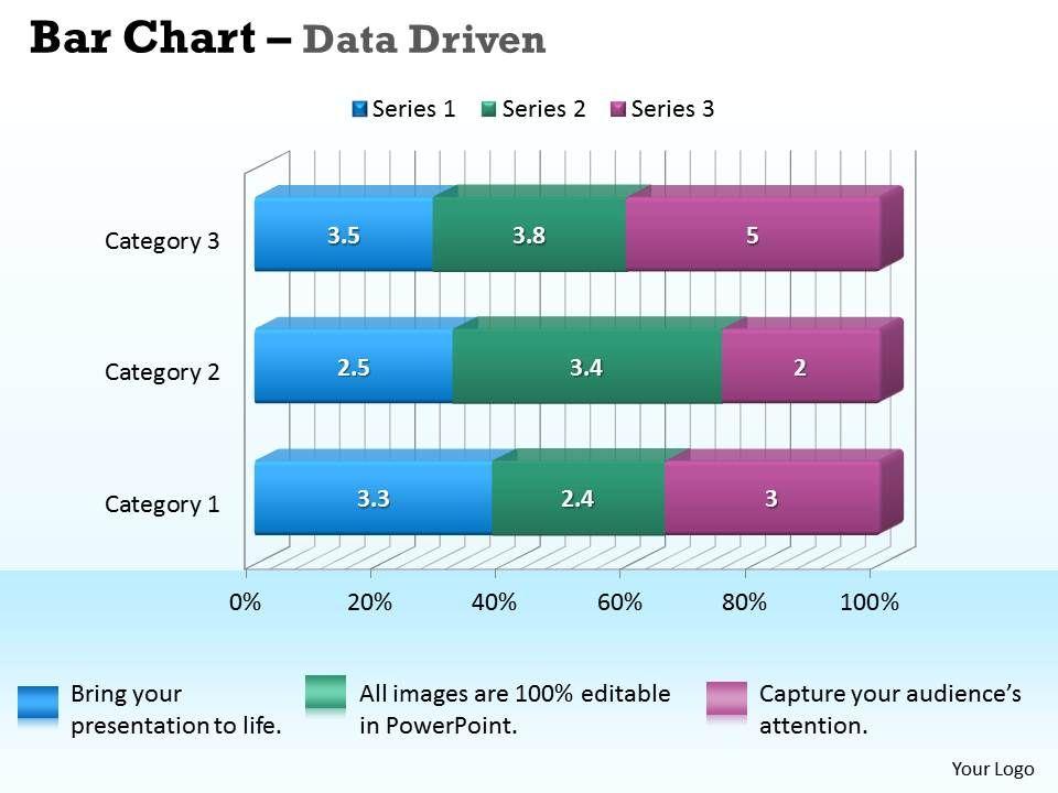 data_driven_3d_bar_chart_for_business_information_powerpoint_slides_Slide01