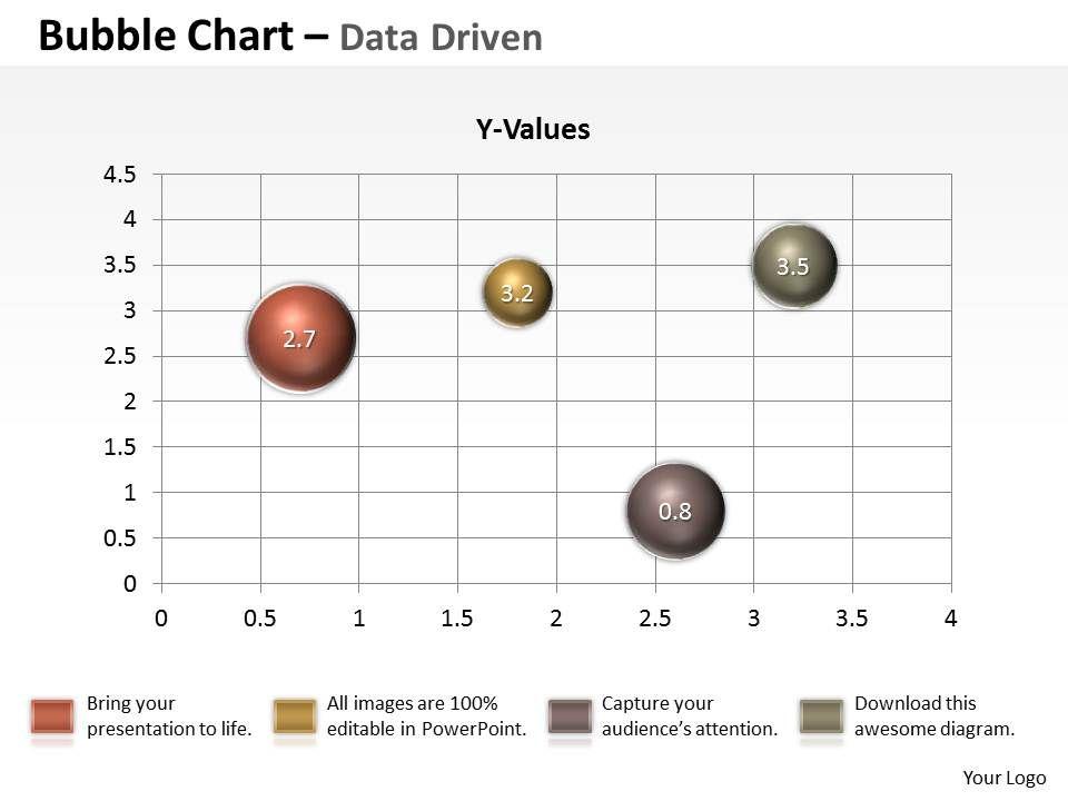 data_driven_3d_graphical_presentation_of_data_powerpoint_slides_Slide01