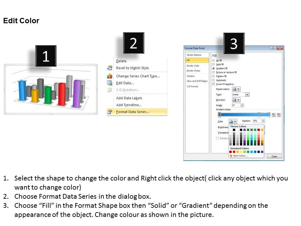 Data Driven 3D Interpretation Of Statistical Quality Control