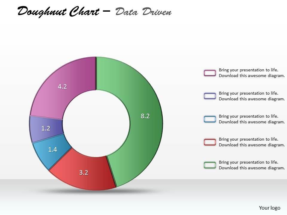 data_driven_categorical_statistics_doughnut_chart_powerpoint_slides_Slide01