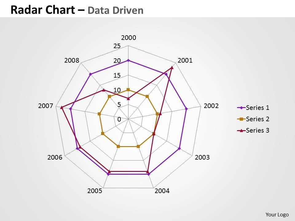 data_driven_chart_comparing_multiple_entities_powerpoint_slides_Slide01