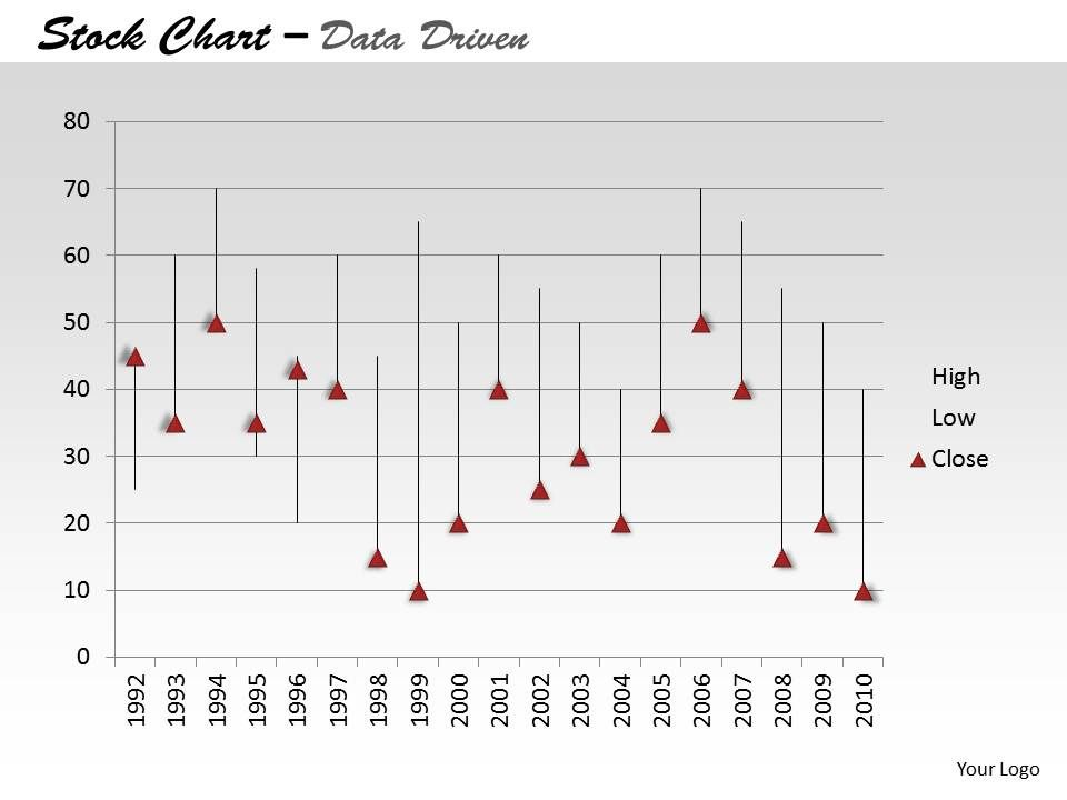 data_driven_ineract_with_stock_chart_powerpoint_slides_Slide01