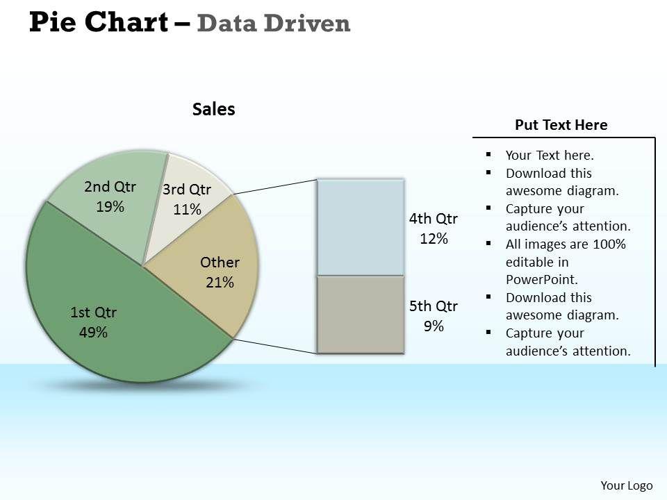 data_driven_pie_chart_of_market_research_powerpoint_slides_Slide01