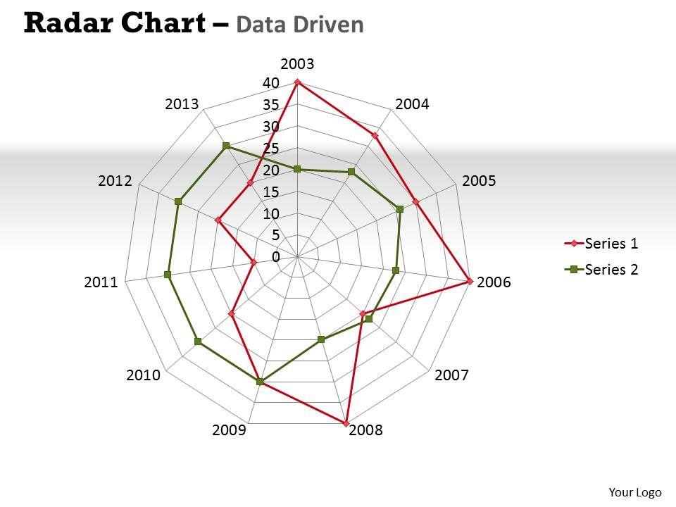 data_driven_radar_chart_displays_multivariate_data_powerpoint_slides_Slide01