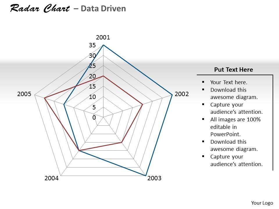 data_driven_rader_chart_for_rating_items_powerpoint_slides_Slide01