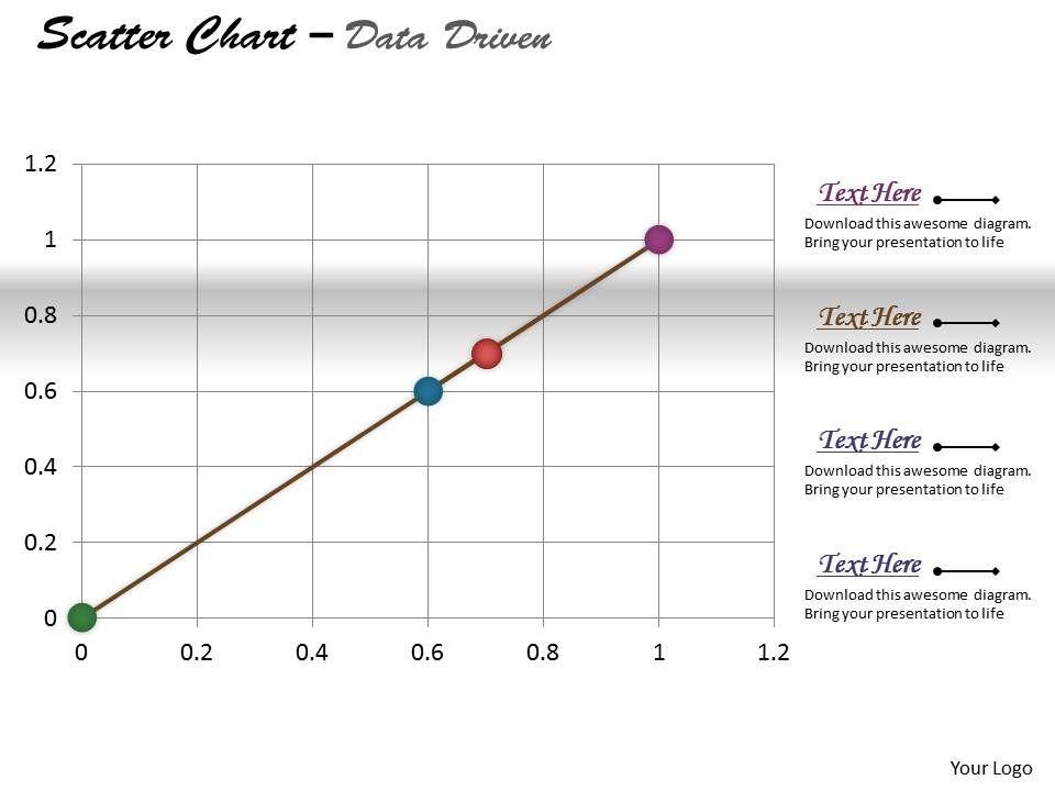 data_driven_scatter_chart_for_market_capitalisation_powerpoint_slides_Slide01