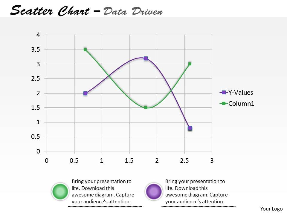 data_driven_scatter_chart_to_predict_future_movements_powerpoint_slides_Slide01